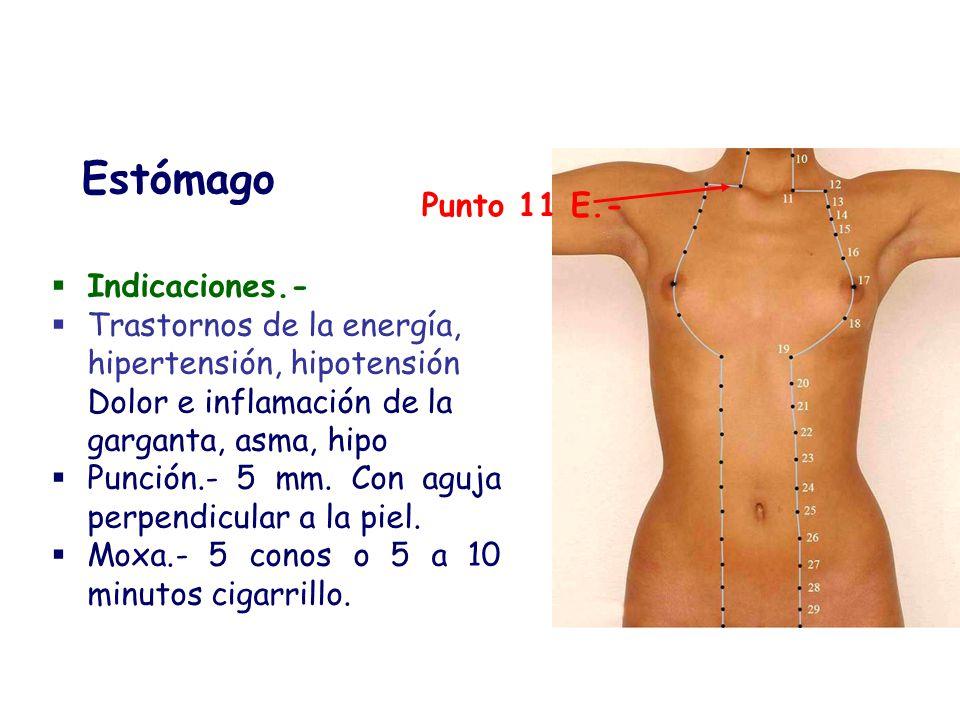 Estómago Punto 11 E.- Indicaciones.-