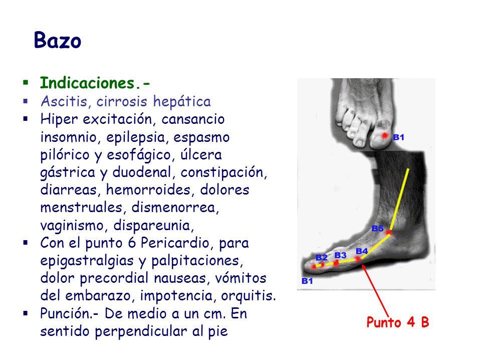 Bazo Indicaciones.- Ascitis, cirrosis hepática