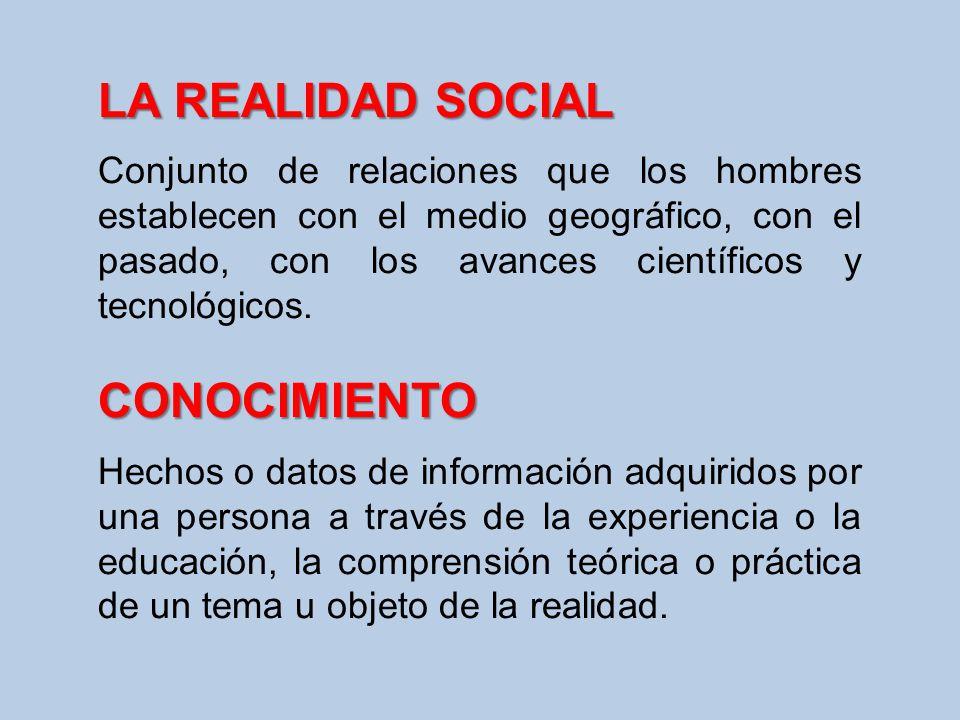 LA REALIDAD SOCIAL CONOCIMIENTO