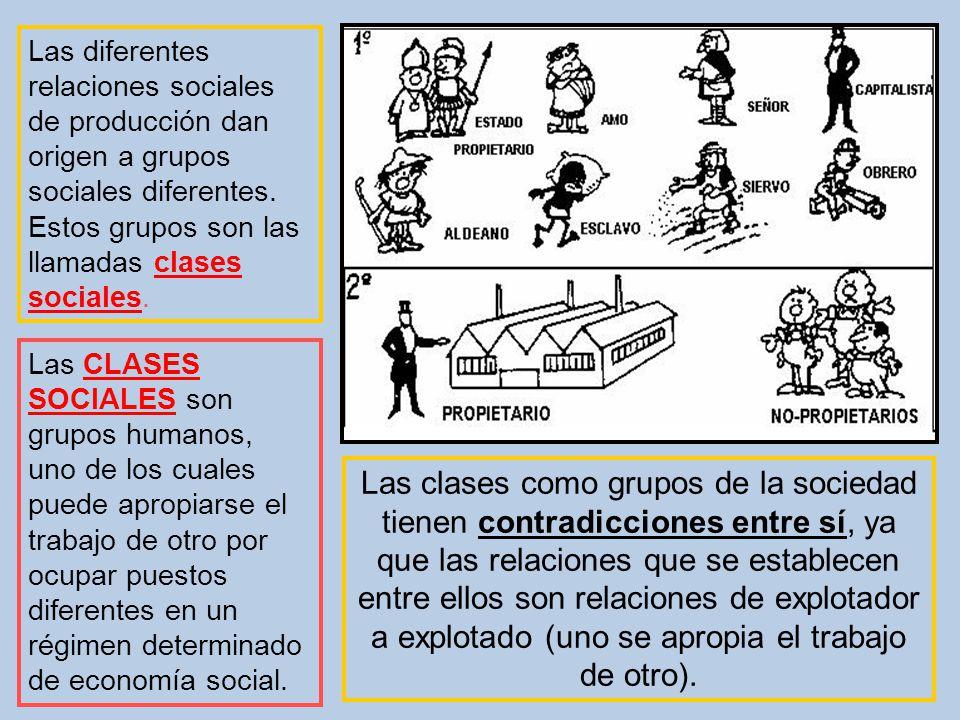 Las diferentes relaciones sociales de producción dan origen a grupos sociales diferentes. Estos grupos son las llamadas clases sociales.