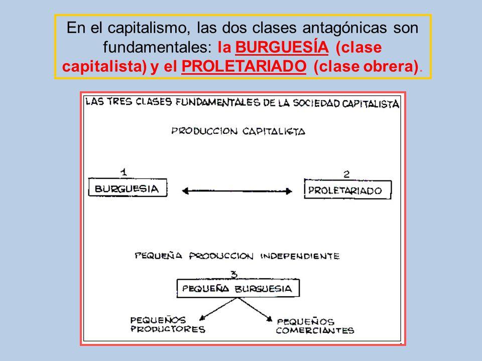 En el capitalismo, las dos clases antagónicas son fundamentales: la BURGUESÍA (clase capitalista) y el PROLETARIADO (clase obrera).