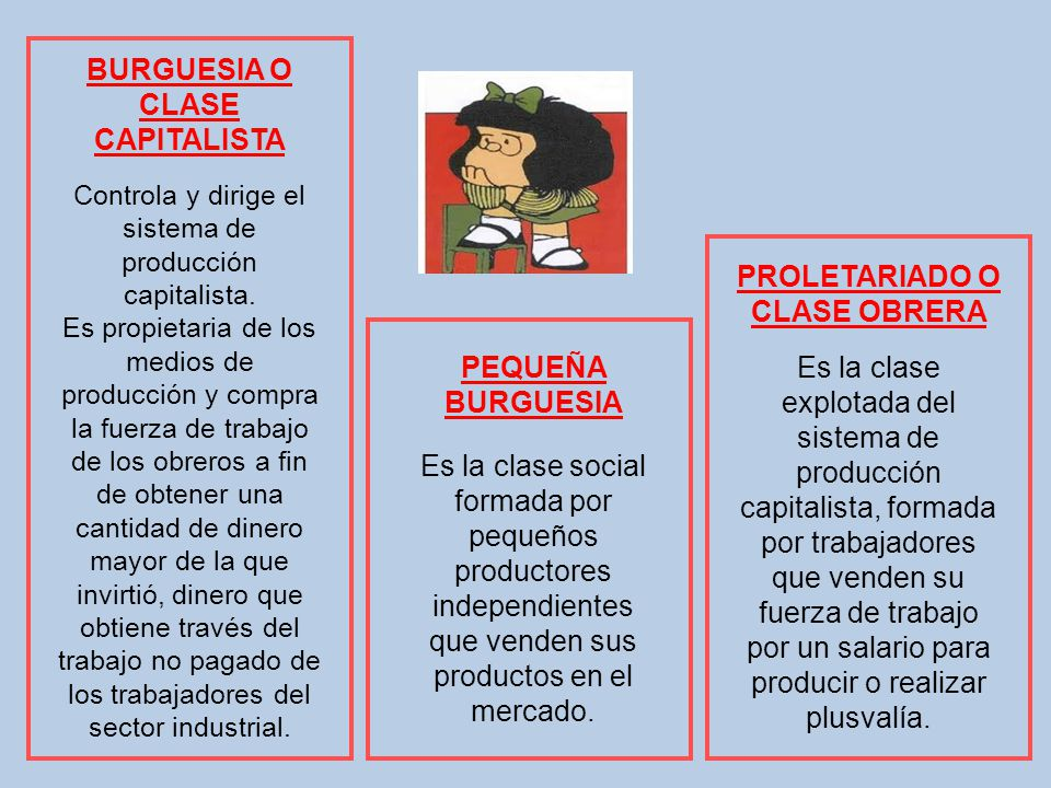BURGUESIA O CLASE CAPITALISTA PROLETARIADO O CLASE OBRERA