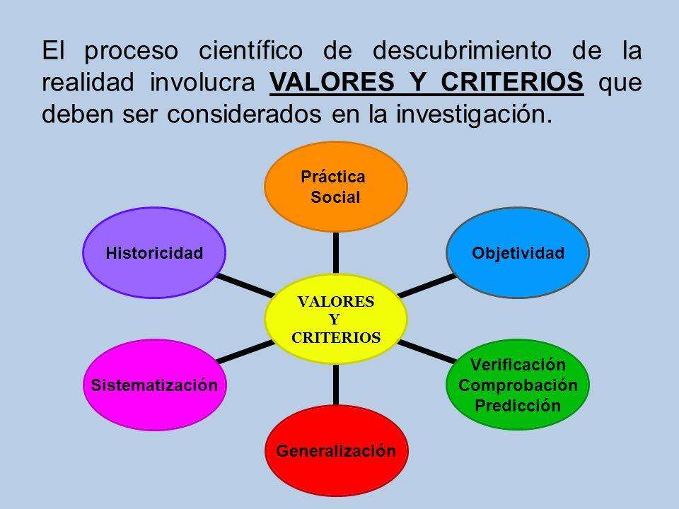 El proceso científico de descubrimiento de la realidad involucra VALORES Y CRITERIOS que deben ser considerados en la investigación.