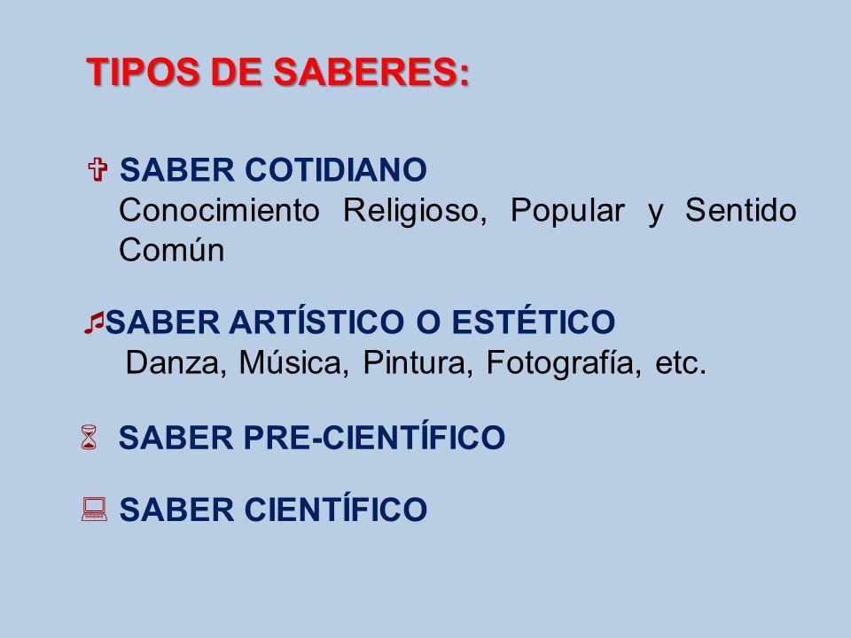 TIPOS DE SABERES: SABER COTIDIANO