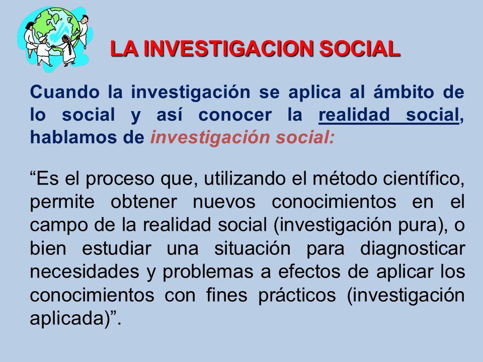 LA INVESTIGACION SOCIAL