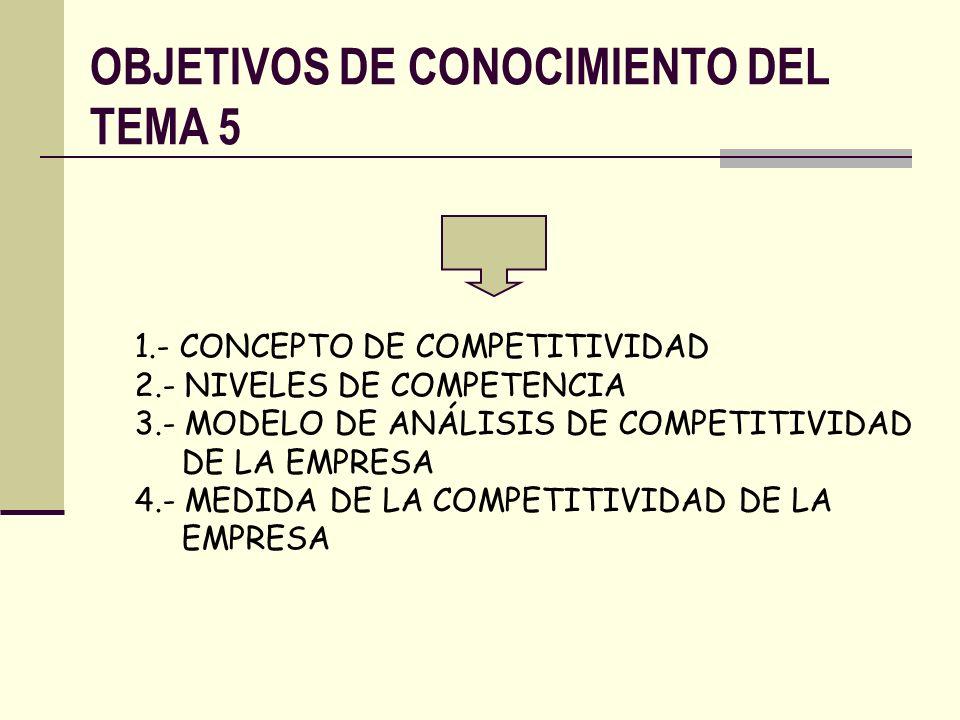 OBJETIVOS DE CONOCIMIENTO DEL TEMA 5