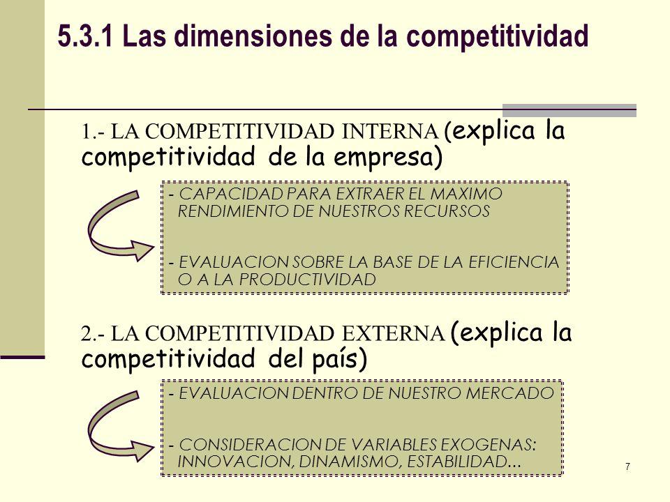 5.3.1 Las dimensiones de la competitividad