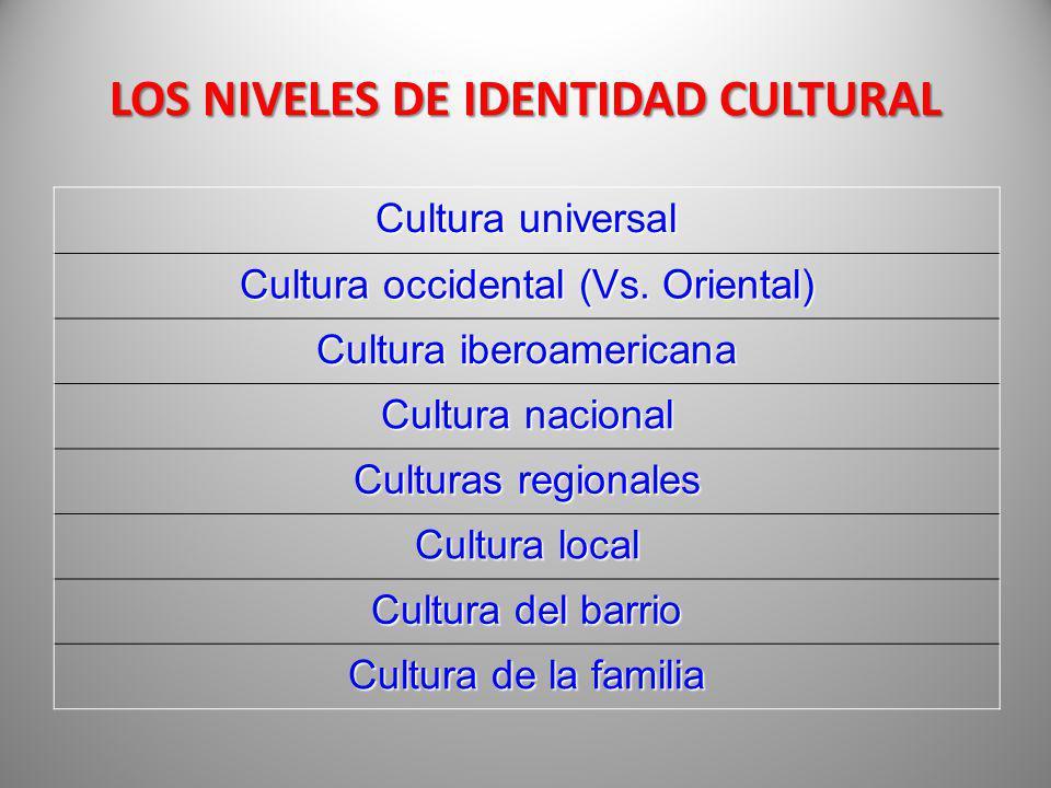 LOS NIVELES DE IDENTIDAD CULTURAL