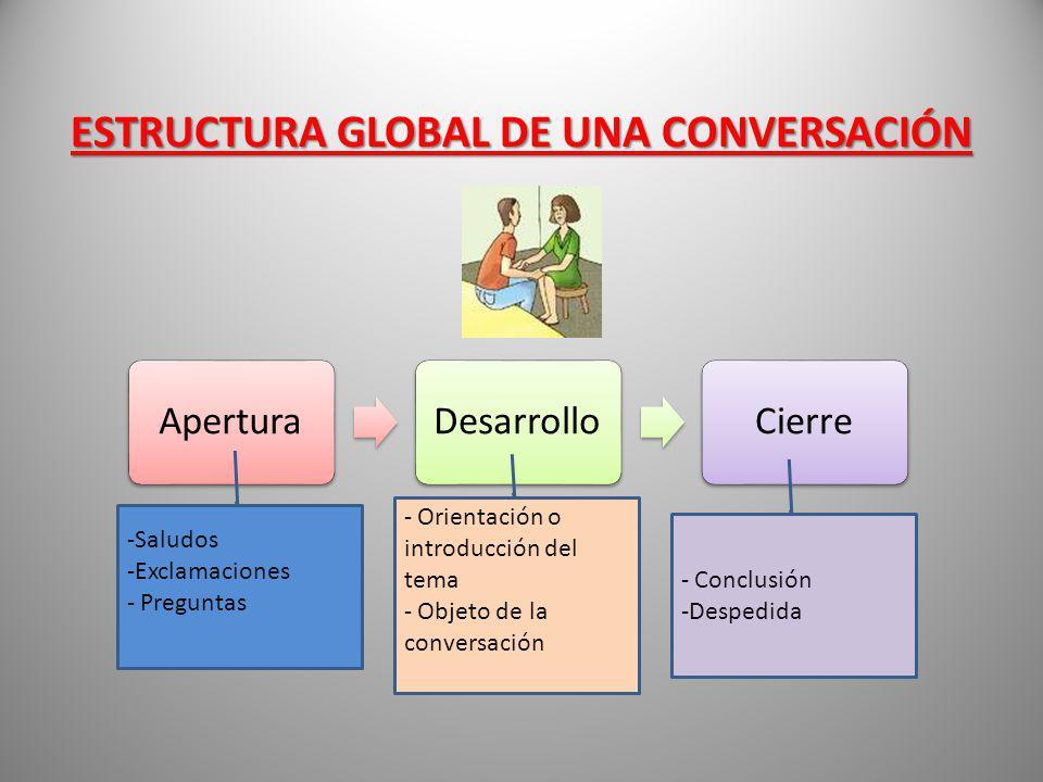 ESTRUCTURA GLOBAL DE UNA CONVERSACIÓN