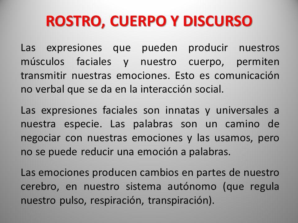 ROSTRO, CUERPO Y DISCURSO
