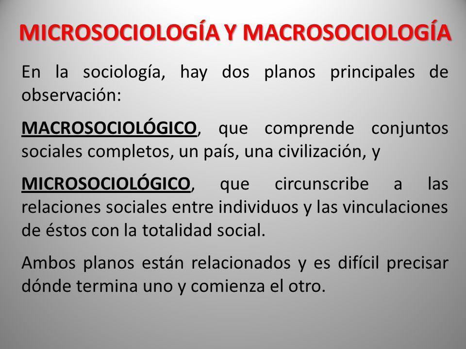 MICROSOCIOLOGÍA Y MACROSOCIOLOGÍA
