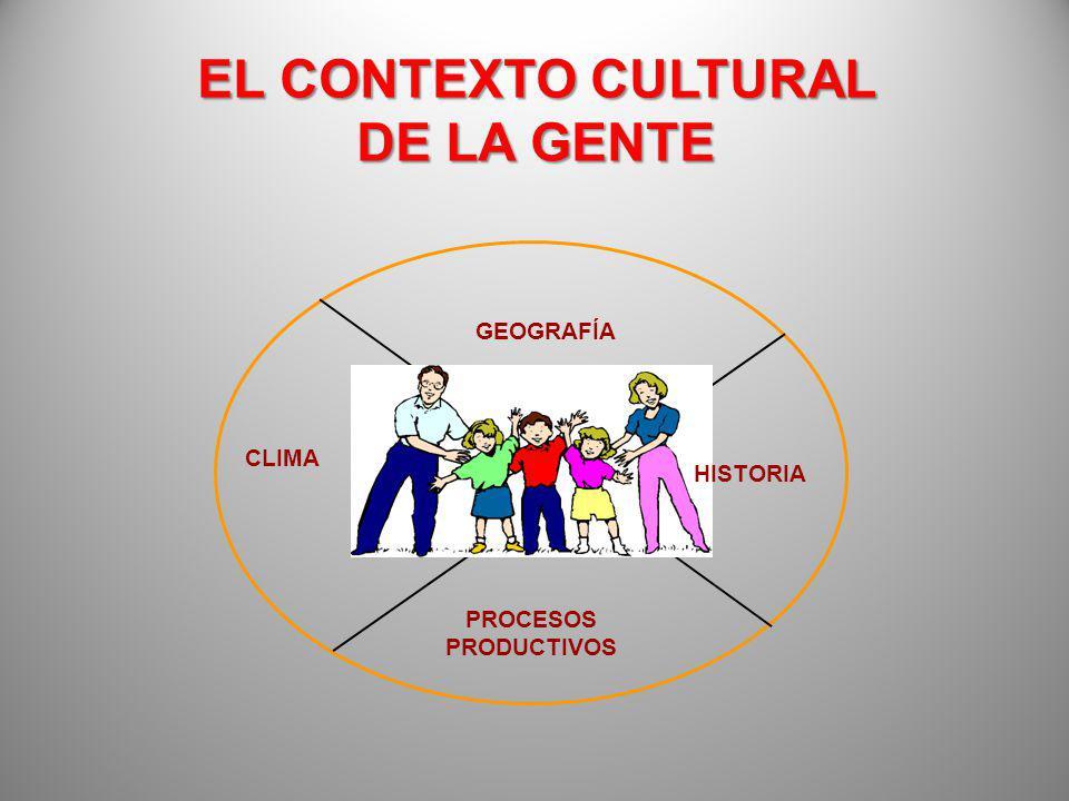EL CONTEXTO CULTURAL DE LA GENTE