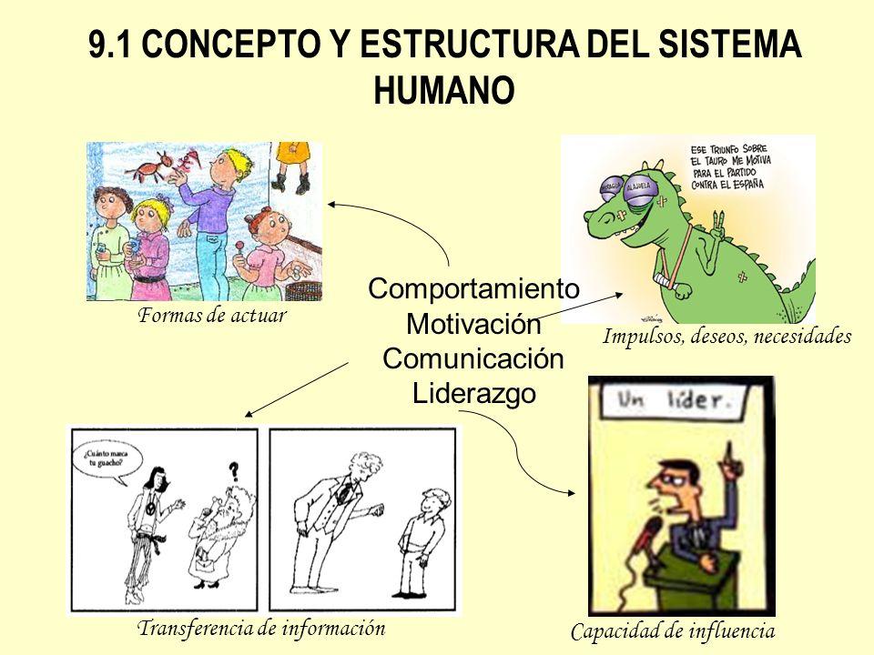 9.1 CONCEPTO Y ESTRUCTURA DEL SISTEMA HUMANO