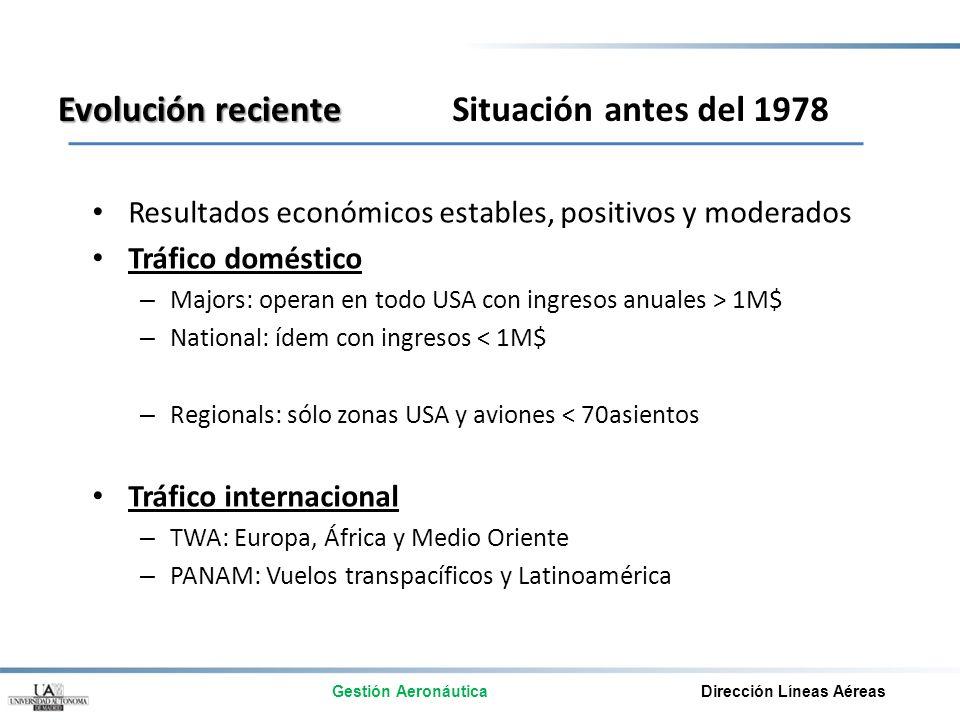 Evolución reciente Situación antes del 1978