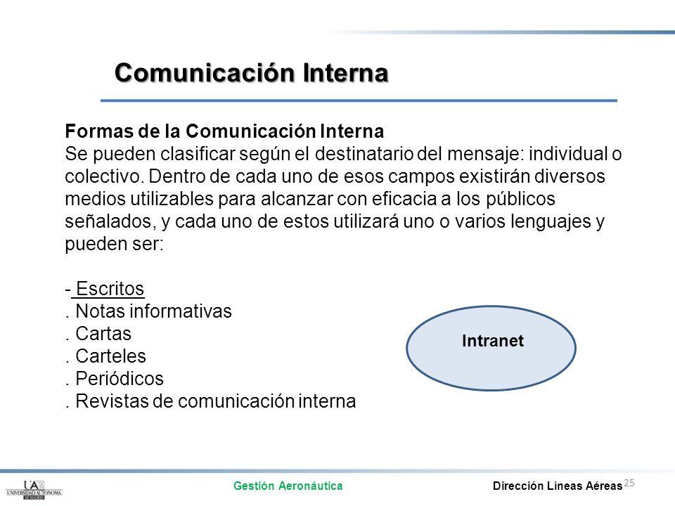 Comunicación Interna Formas de la Comunicación Interna
