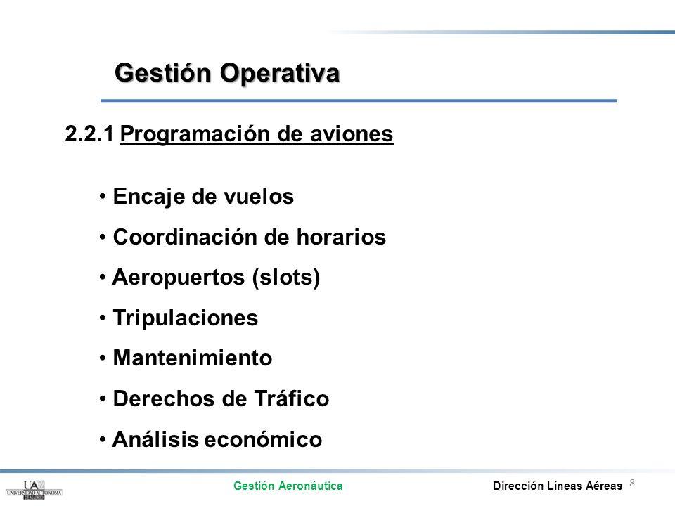 Gestión Operativa 2.2.1 Programación de aviones Encaje de vuelos