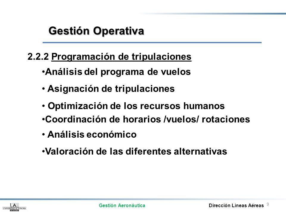 Gestión Operativa 2.2.2 Programación de tripulaciones
