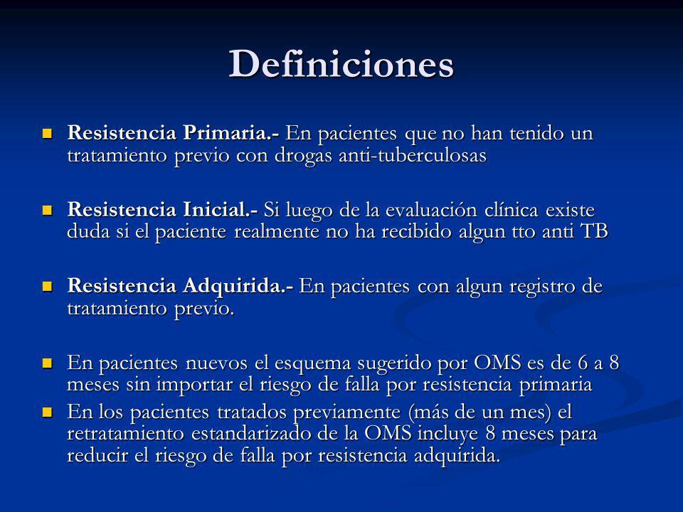 Definiciones Resistencia Primaria.- En pacientes que no han tenido un tratamiento previo con drogas anti-tuberculosas.