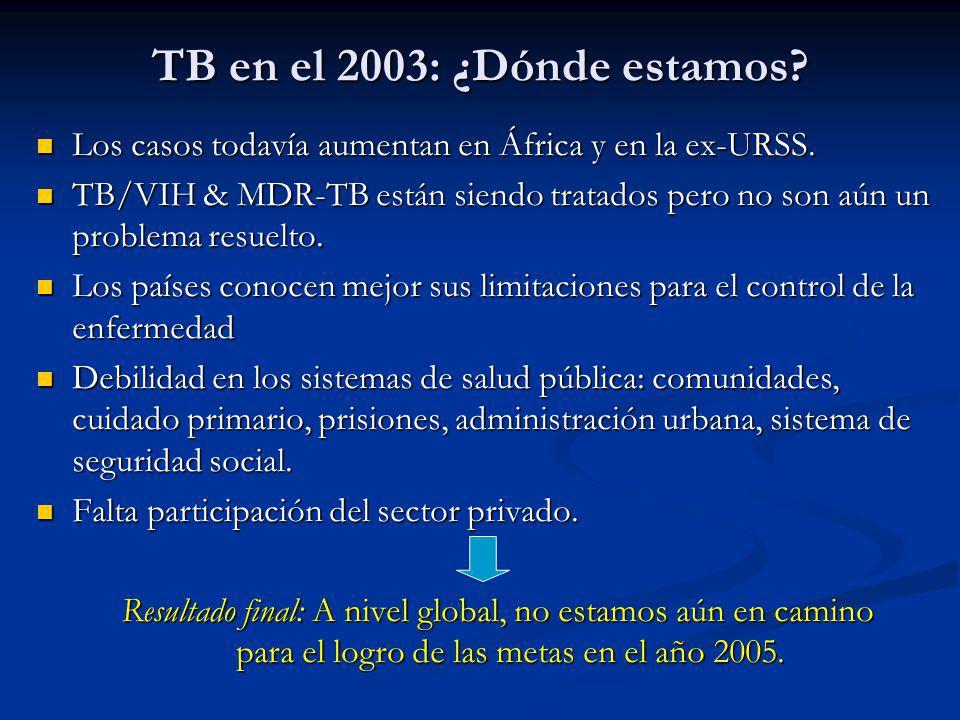 TB en el 2003: ¿Dónde estamos