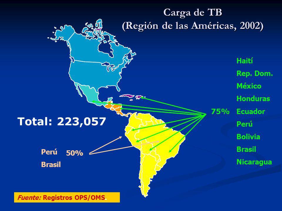 Carga de TB (Región de las Américas, 2002)
