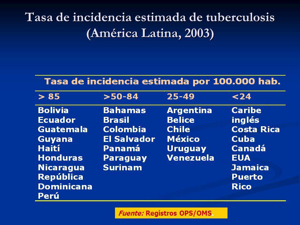 Tasa de incidencia estimada de tuberculosis (América Latina, 2003)