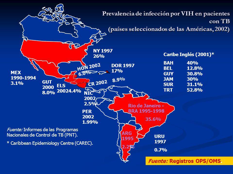 Prevalencia de infección por VIH en pacientes con TB (países seleccionados de las Américas, 2002)