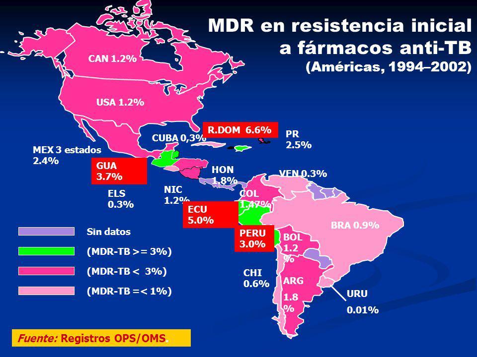 MDR en resistencia inicial a fármacos anti-TB (Américas, 1994–2002)