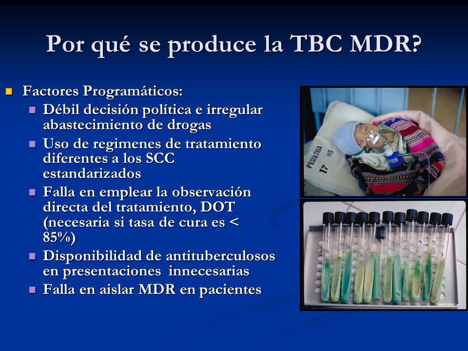 Por qué se produce la TBC MDR