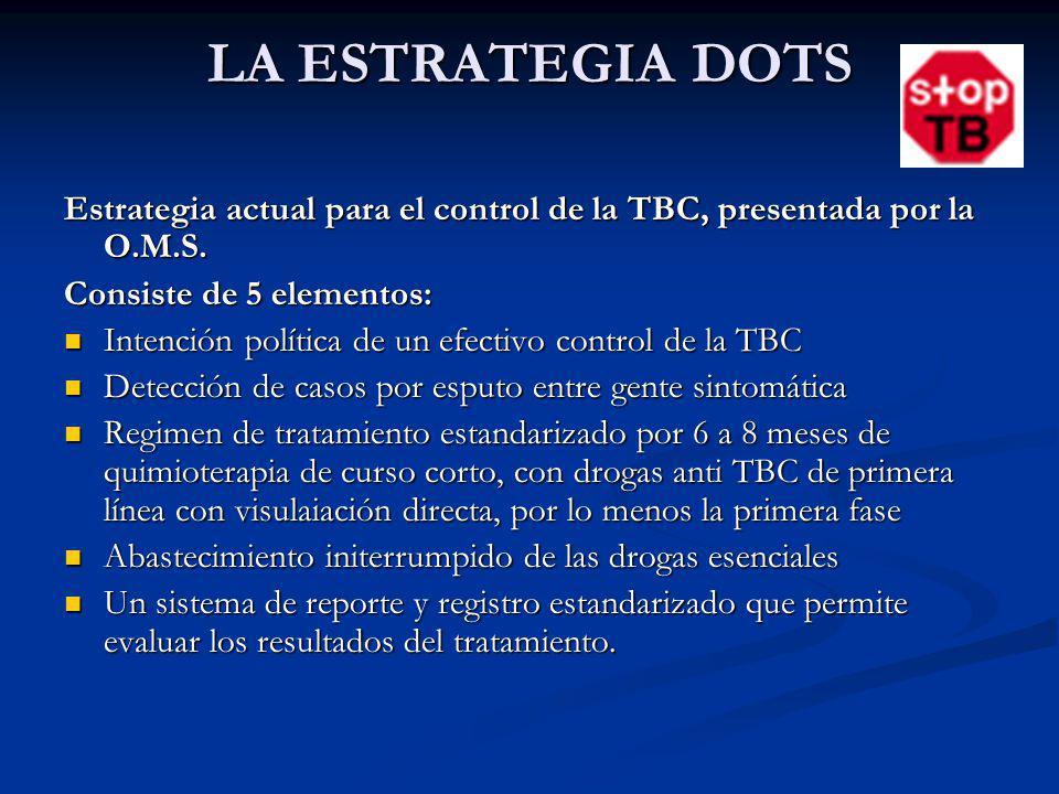 LA ESTRATEGIA DOTS Estrategia actual para el control de la TBC, presentada por la O.M.S. Consiste de 5 elementos:
