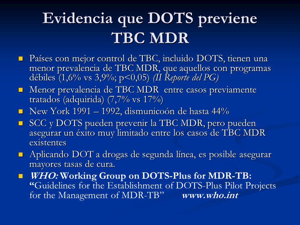 Evidencia que DOTS previene TBC MDR