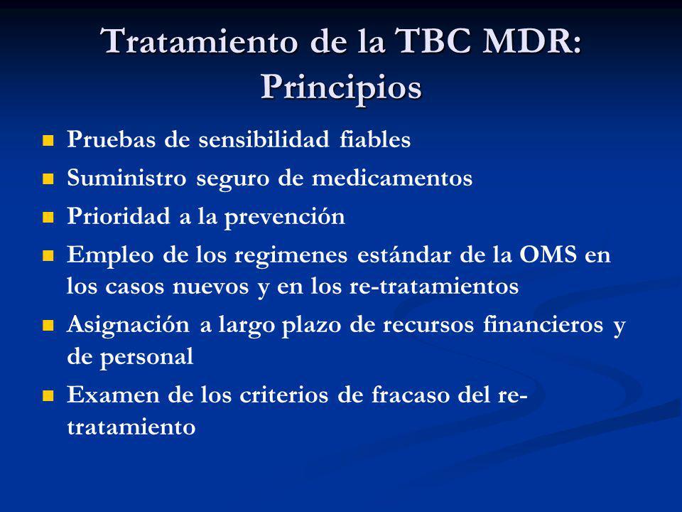 Tratamiento de la TBC MDR: Principios