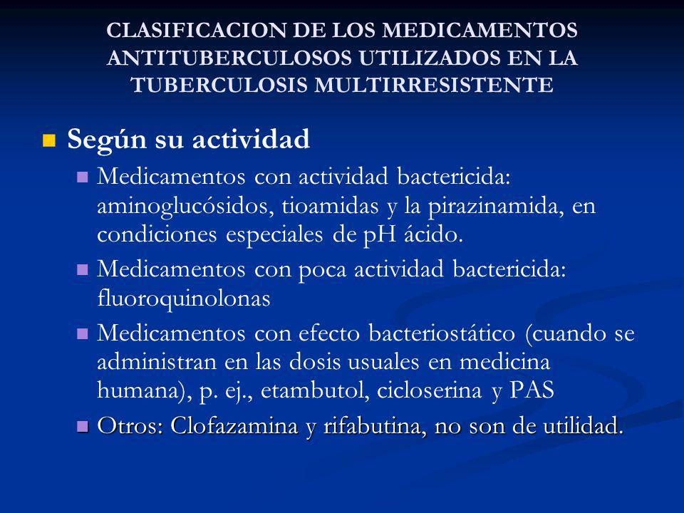 CLASIFICACION DE LOS MEDICAMENTOS ANTITUBERCULOSOS UTILIZADOS EN LA TUBERCULOSIS MULTIRRESISTENTE