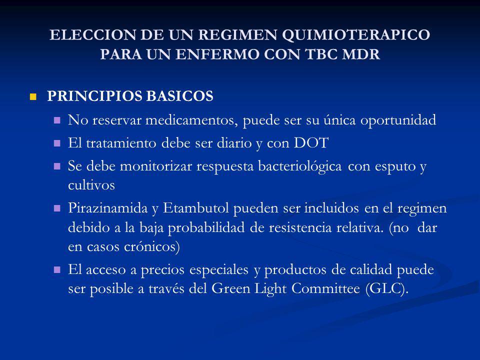 ELECCION DE UN REGIMEN QUIMIOTERAPICO PARA UN ENFERMO CON TBC MDR