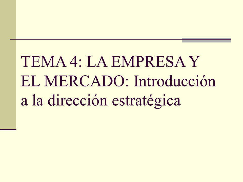 TEMA 4: LA EMPRESA Y EL MERCADO: Introducción a la dirección estratégica