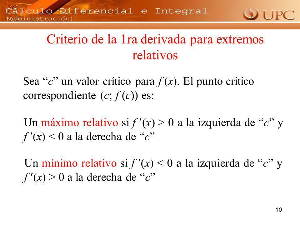 Criterio de la 1ra derivada para extremos relativos