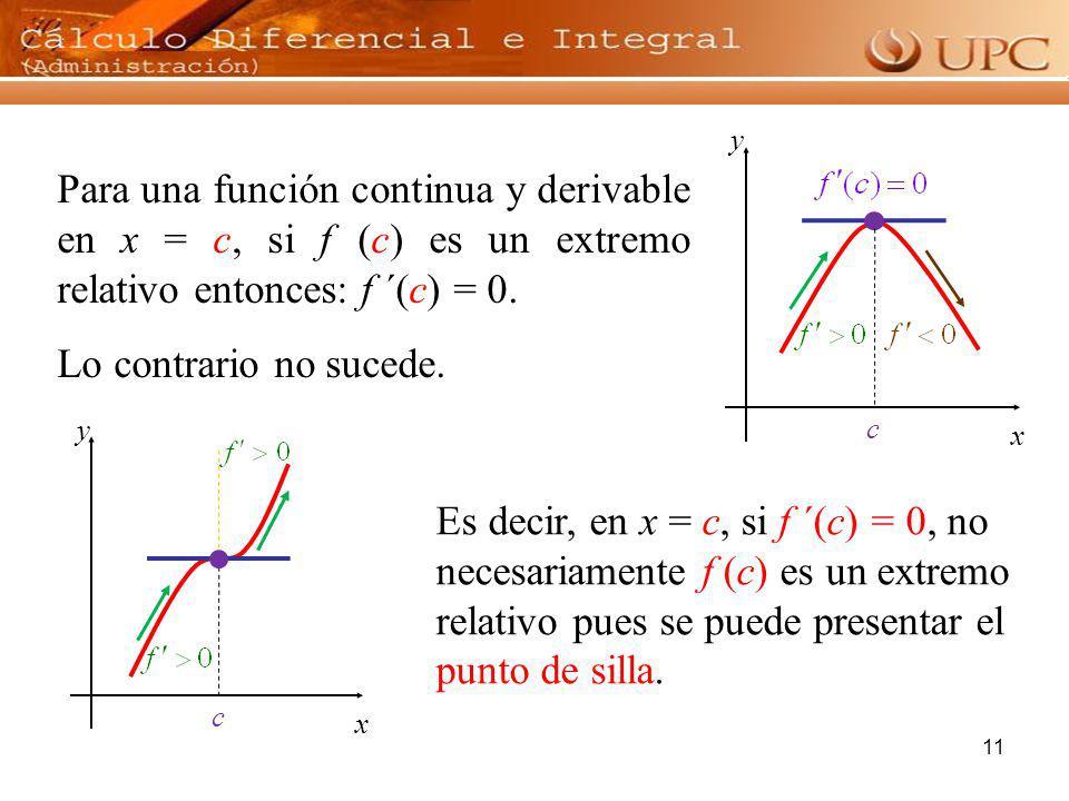 x y. c. Para una función continua y derivable en x = c, si f (c) es un extremo relativo entonces: f ´(c) = 0.