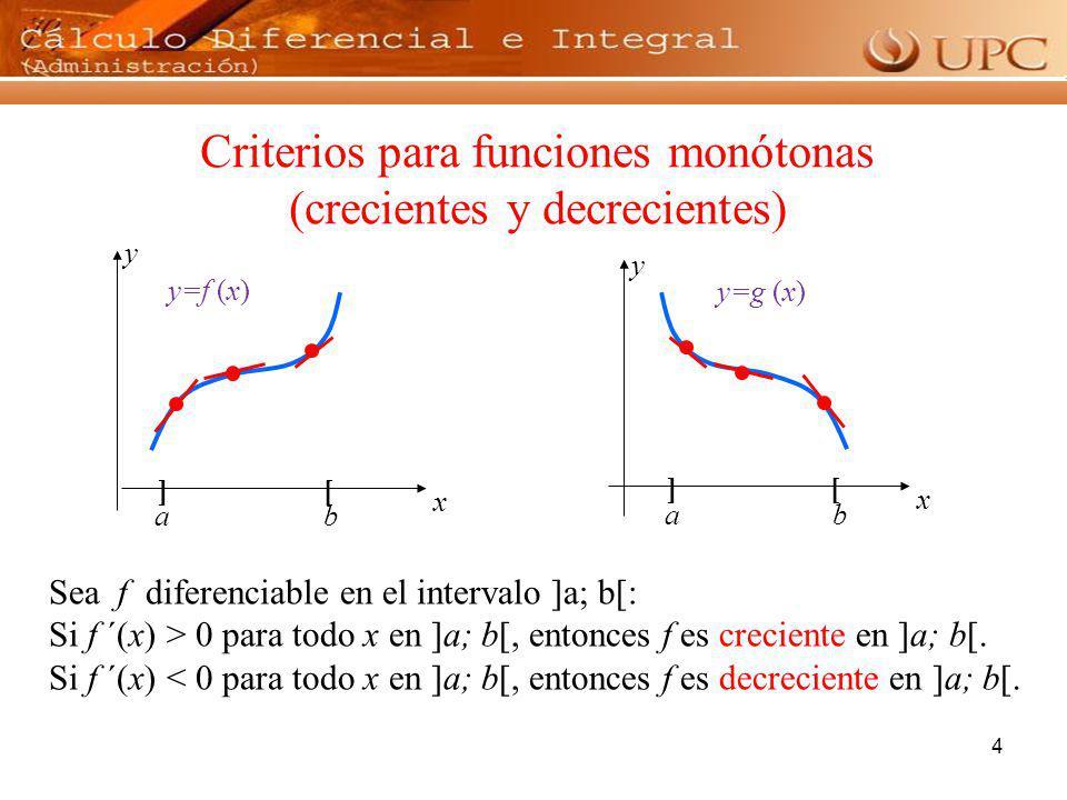 Criterios para funciones monótonas (crecientes y decrecientes)