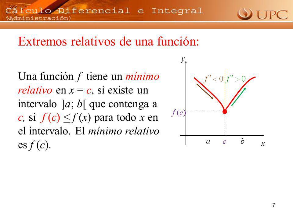 Extremos relativos de una función: