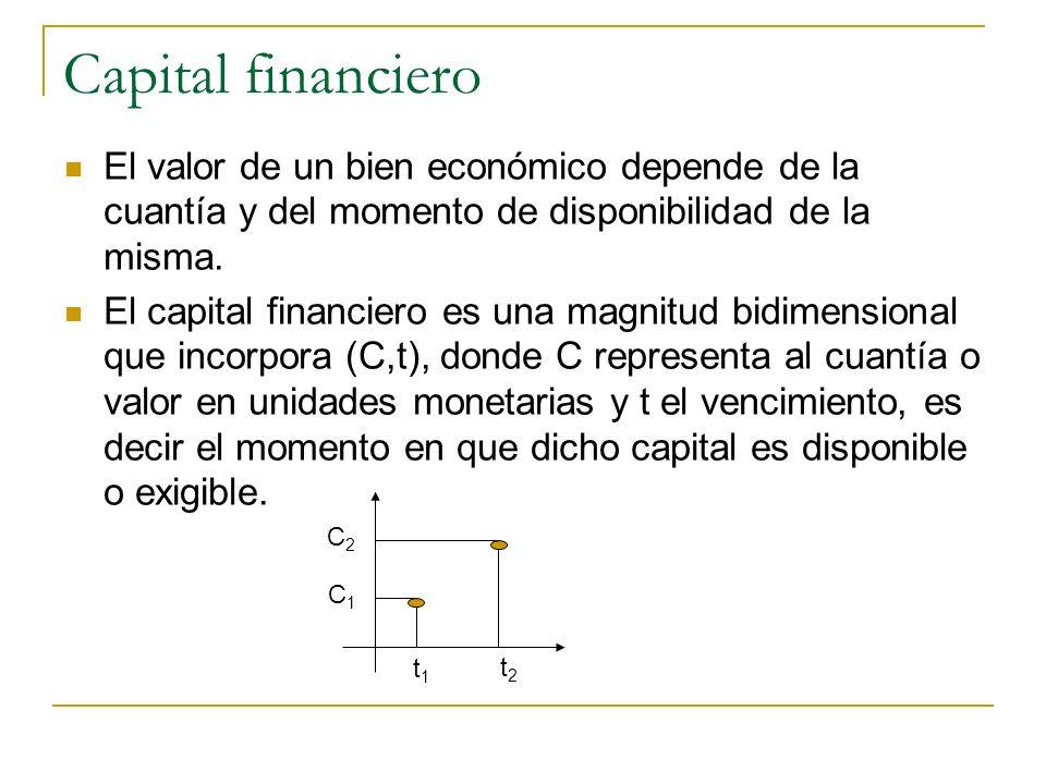 Capital financiero El valor de un bien económico depende de la cuantía y del momento de disponibilidad de la misma.