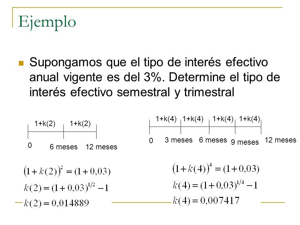 EjemploSupongamos que el tipo de interés efectivo anual vigente es del 3%. Determine el tipo de interés efectivo semestral y trimestral.