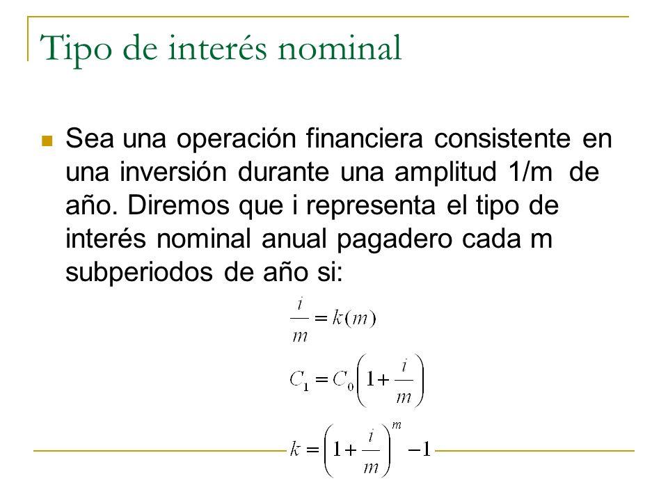 Tipo de interés nominal