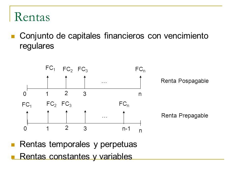Rentas Conjunto de capitales financieros con vencimiento regulares