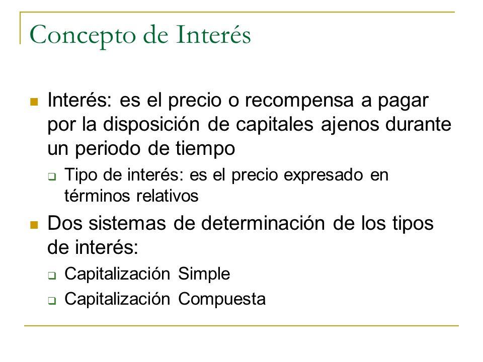 Concepto de Interés Interés: es el precio o recompensa a pagar por la disposición de capitales ajenos durante un periodo de tiempo.
