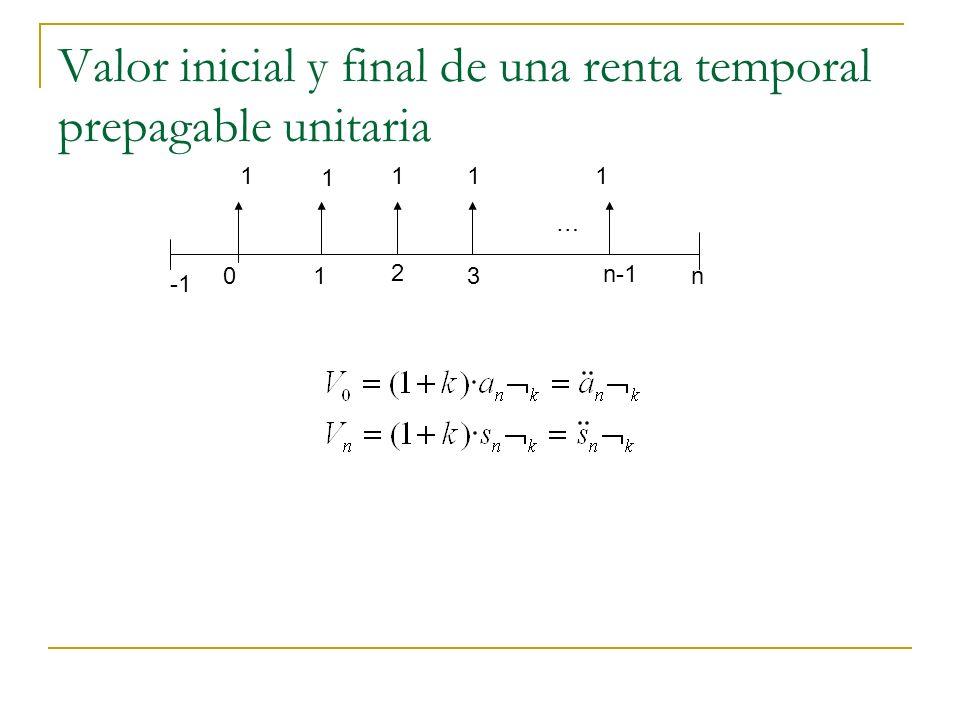 Valor inicial y final de una renta temporal prepagable unitaria