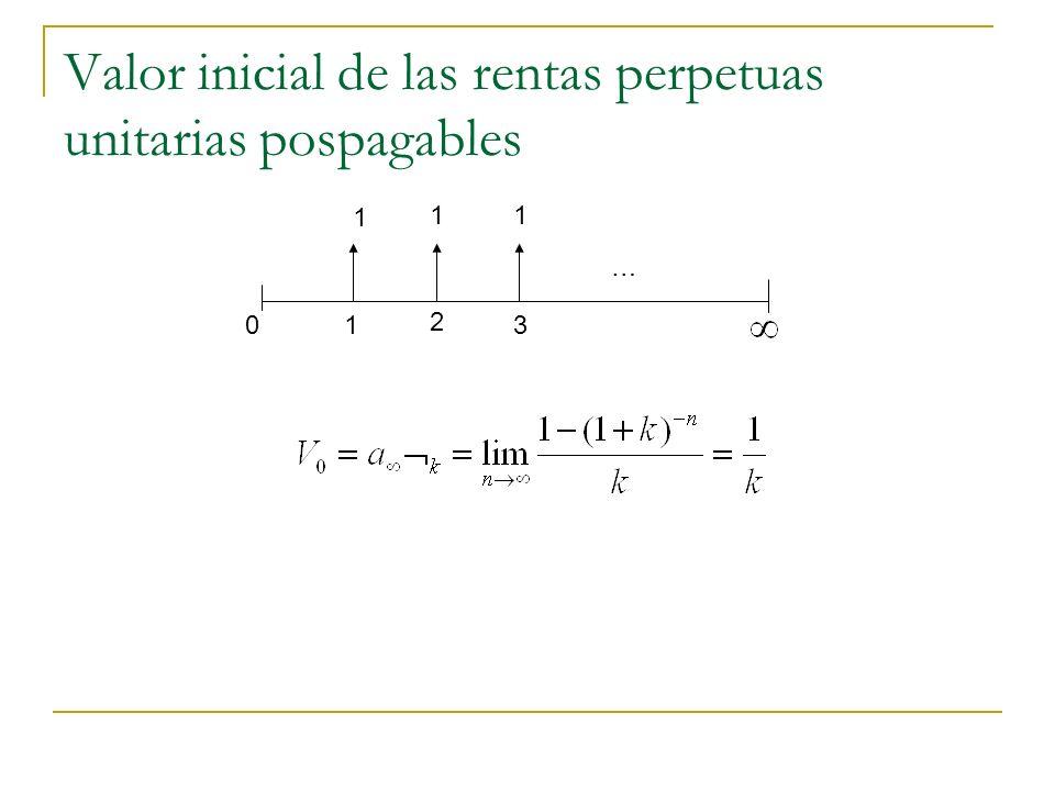 Valor inicial de las rentas perpetuas unitarias pospagables