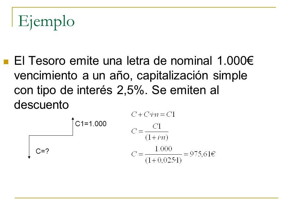 EjemploEl Tesoro emite una letra de nominal 1.000€ vencimiento a un año, capitalización simple con tipo de interés 2,5%. Se emiten al descuento.