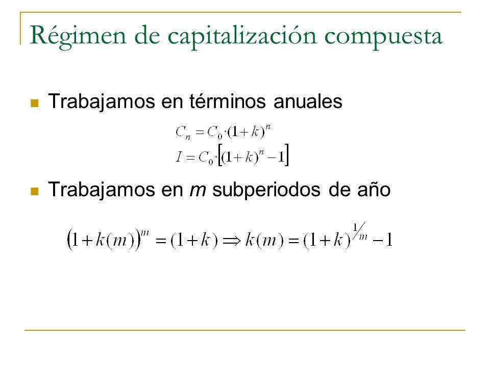 Régimen de capitalización compuesta