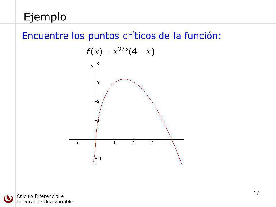 Ejemplo Encuentre los puntos críticos de la función: