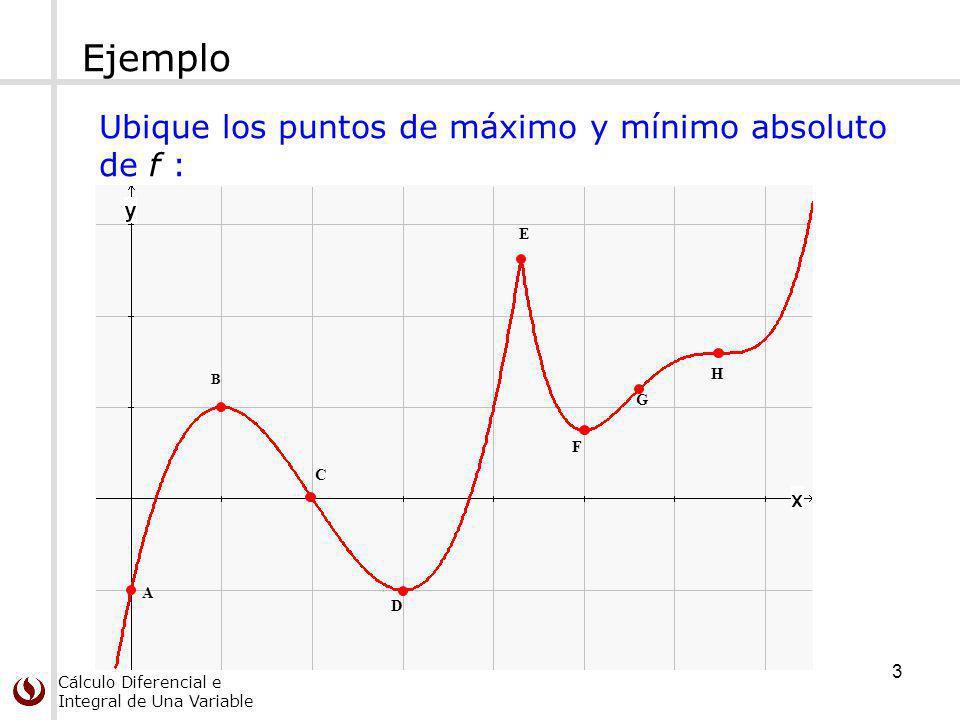 Ejemplo Ubique los puntos de máximo y mínimo absoluto de f : E H G F C