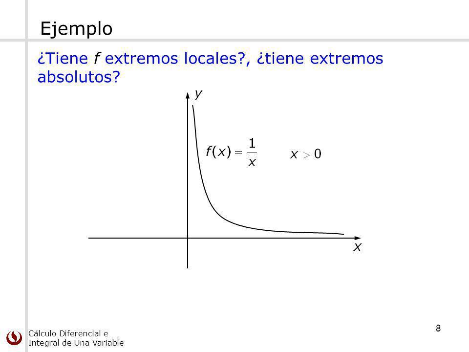 Ejemplo ¿Tiene f extremos locales , ¿tiene extremos absolutos y x